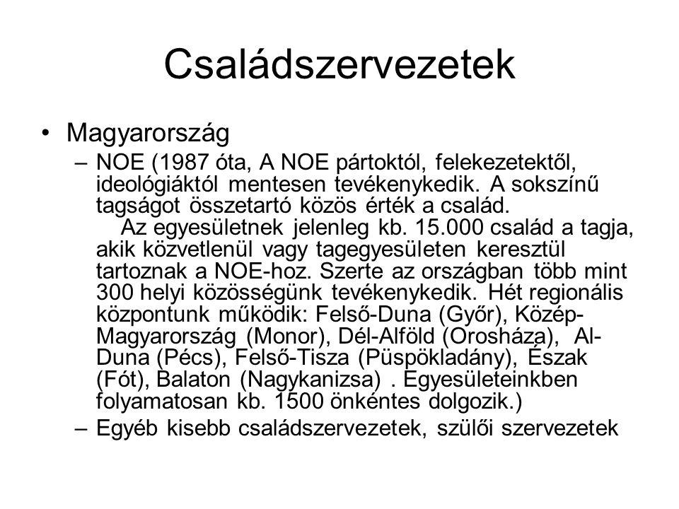 Családszervezetek Magyarország –NOE (1987 óta, A NOE pártoktól, felekezetektől, ideológiáktól mentesen tevékenykedik.