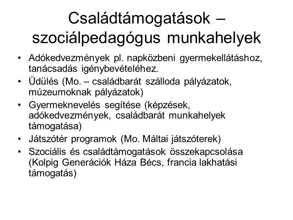 Családtámogatások – szociálpedagógus munkahelyek Adókedvezmények pl.