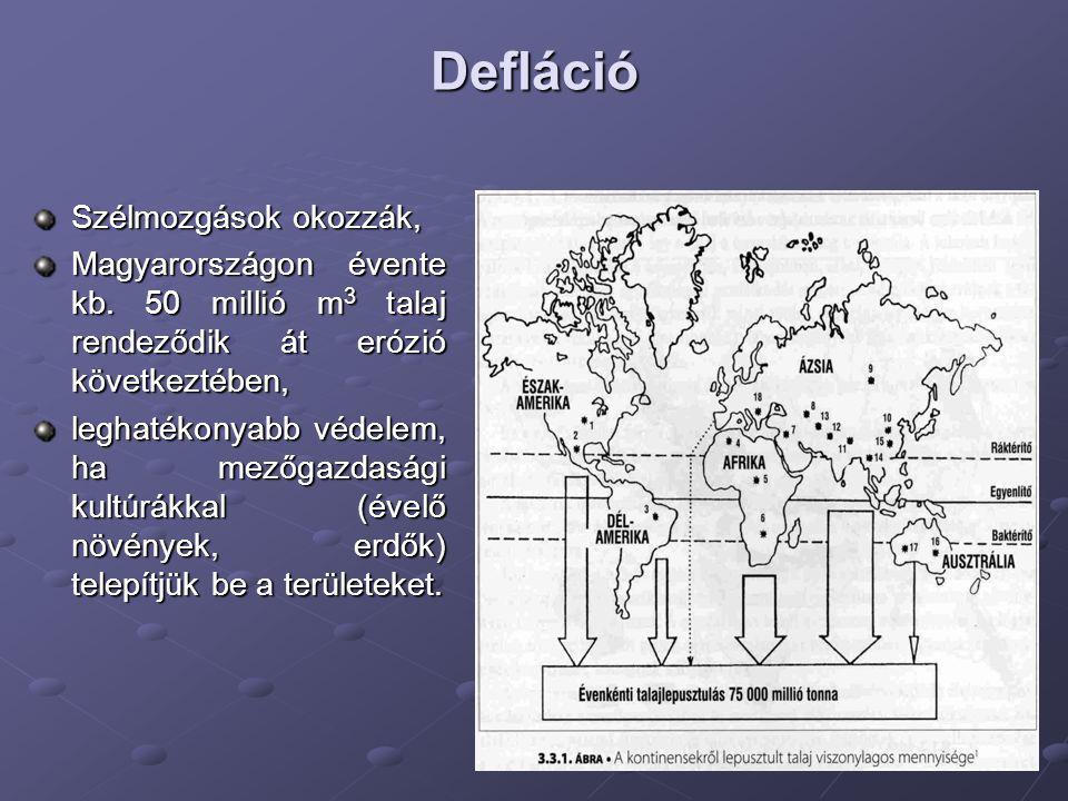 Defláció Szélmozgások okozzák, Magyarországon évente kb.