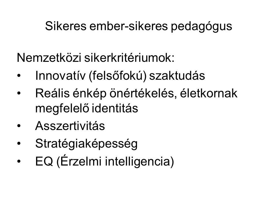 Sikeres ember-sikeres pedagógus Nemzetközi sikerkritériumok: Innovatív (felsőfokú) szaktudás Reális énkép önértékelés, életkornak megfelelő identitás Asszertivitás Stratégiaképesség EQ (Érzelmi intelligencia)