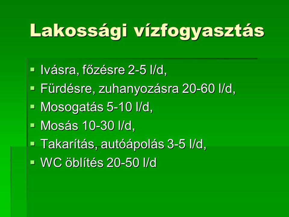 Lakossági vízfogyasztás  Ivásra, főzésre 2-5 l/d,  Fürdésre, zuhanyozásra 20-60 l/d,  Mosogatás 5-10 l/d,  Mosás 10-30 l/d,  Takarítás, autóápolá