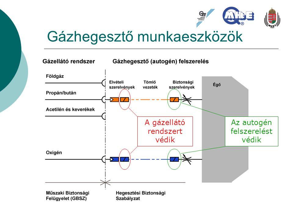 Gázhegesztő munkaeszközök A gázellátó rendszert védik Az autogén felszerelést védik