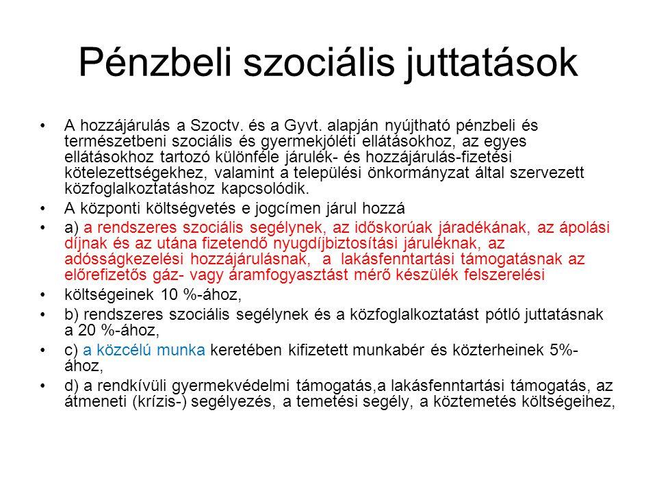 Pénzbeli szociális juttatások A hozzájárulás a Szoctv.