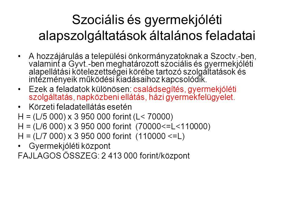 Szociális és gyermekjóléti alapszolgáltatások általános feladatai A hozzájárulás a települési önkormányzatoknak a Szoctv.-ben, valamint a Gyvt.-ben me