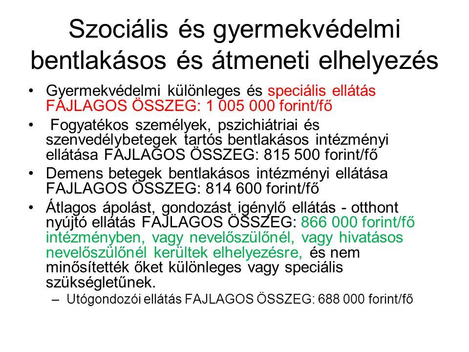 Szociális és gyermekvédelmi bentlakásos és átmeneti elhelyezés Gyermekvédelmi különleges és speciális ellátás FAJLAGOS ÖSSZEG: 1 005 000 forint/fő Fogyatékos személyek, pszichiátriai és szenvedélybetegek tartós bentlakásos intézményi ellátása FAJLAGOS ÖSSZEG: 815 500 forint/fő Demens betegek bentlakásos intézményi ellátása FAJLAGOS ÖSSZEG: 814 600 forint/fő Átlagos ápolást, gondozást igénylő ellátás - otthont nyújtó ellátás FAJLAGOS ÖSSZEG: 866 000 forint/fő intézményben, vagy nevelőszülőnél, vagy hivatásos nevelőszülőnél kerültek elhelyezésre, és nem minősítették őket különleges vagy speciális szükségletűnek.