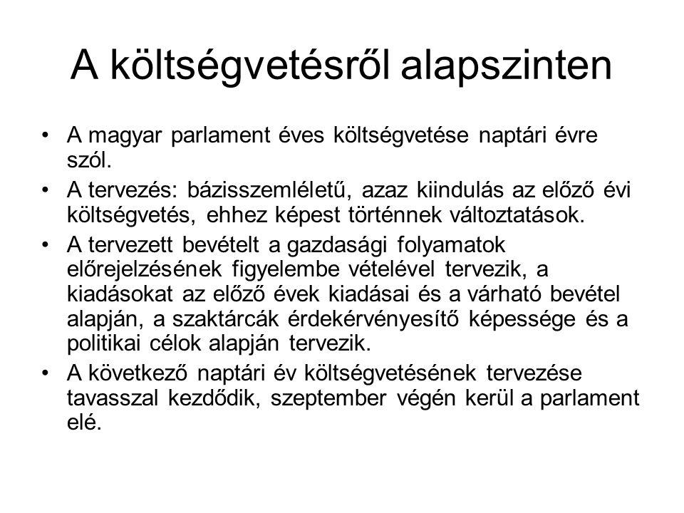A költségvetésről alapszinten A magyar parlament éves költségvetése naptári évre szól. A tervezés: bázisszemléletű, azaz kiindulás az előző évi költsé