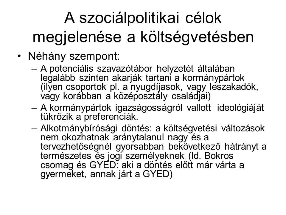Szociálpolitikai források Központi költségvetés (pl.