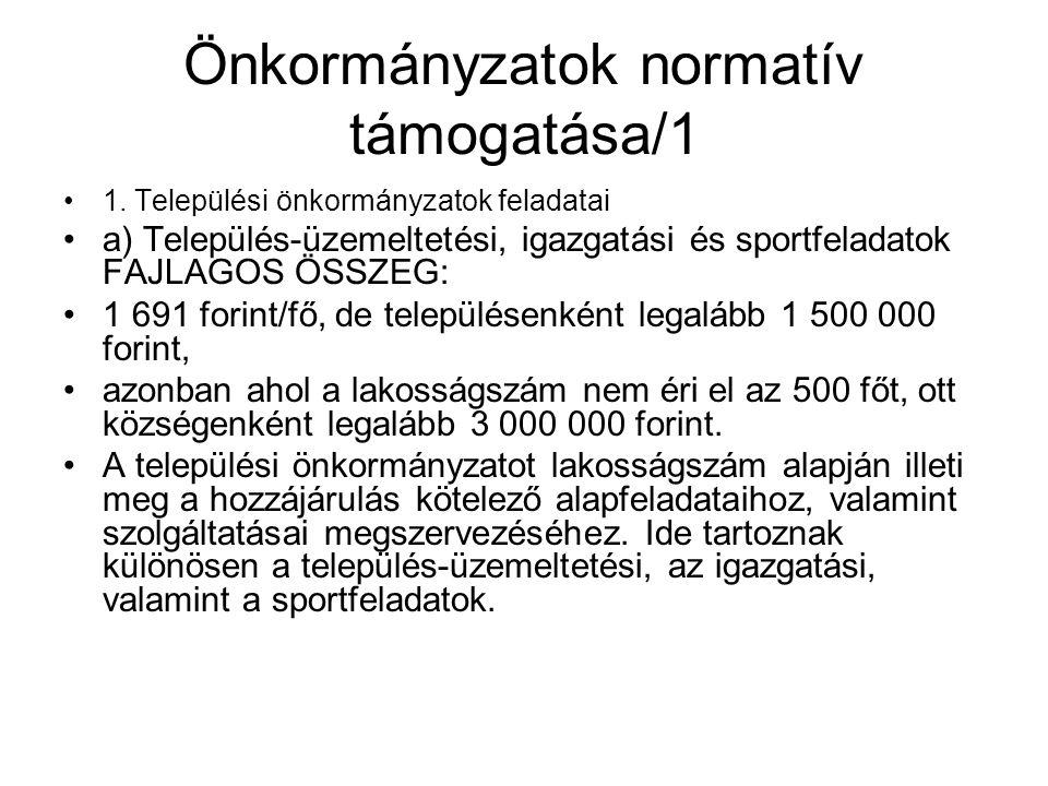 Önkormányzatok normatív támogatása/1 1. Települési önkormányzatok feladatai a) Település-üzemeltetési, igazgatási és sportfeladatok FAJLAGOS ÖSSZEG: 1