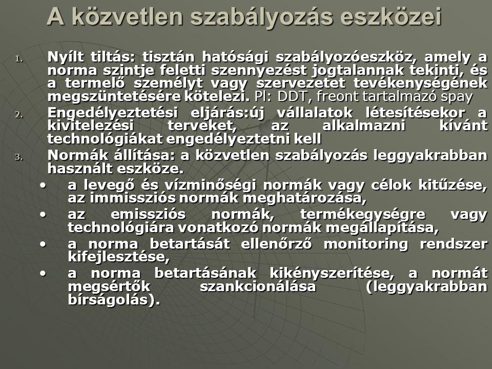 Az eszköz neveÁltalános leírása Díjak Kibocsátási díjak Ösztönző kibocsátási díjak:A díj által összegyűjtött jövedelem nem kerül vissza a szennyezőhöz.