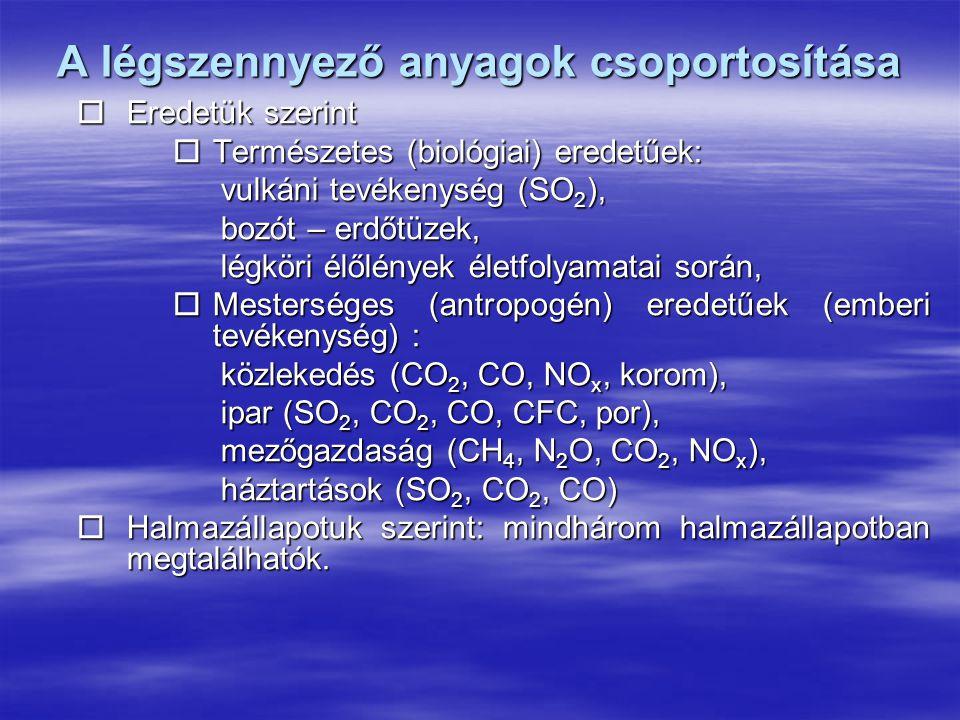A légszennyező anyagok csoportosítása  Eredetük szerint  Természetes (biológiai) eredetűek: vulkáni tevékenység (SO 2 ), bozót – erdőtüzek, légköri élőlények életfolyamatai során,  Mesterséges (antropogén) eredetűek (emberi tevékenység) : közlekedés (CO 2, CO, NO x, korom), ipar (SO 2, CO 2, CO, CFC, por), mezőgazdaság (CH 4, N 2 O, CO 2, NO x ), háztartások (SO 2, CO 2, CO)  Halmazállapotuk szerint: mindhárom halmazállapotban megtalálhatók.