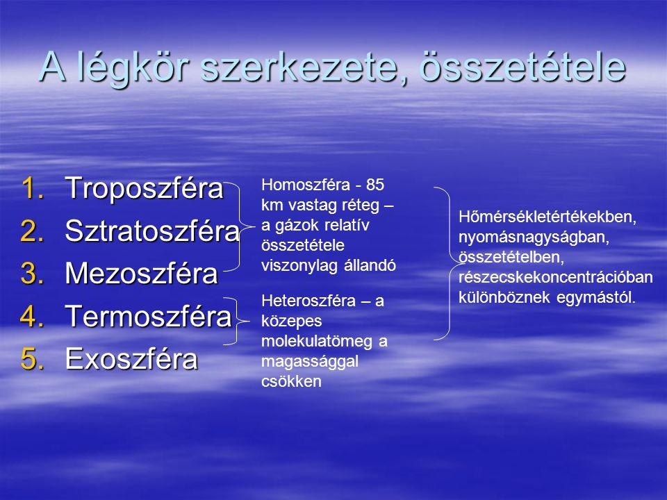 A légkör szerkezete, összetétele 1.Troposzféra 2.Sztratoszféra 3.Mezoszféra 4.Termoszféra 5.Exoszféra Hőmérsékletértékekben, nyomásnagyságban, összetételben, részecskekoncentrációban különböznek egymástól.