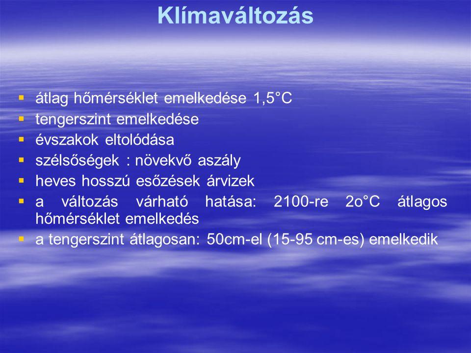 Klímaváltozás   átlag hőmérséklet emelkedése 1,5°C   tengerszint emelkedése   évszakok eltolódása   szélsőségek : növekvő aszály   heves hosszú esőzések árvizek   a változás várható hatása: 2100-re 2o°C átlagos hőmérséklet emelkedés   a tengerszint átlagosan: 50cm-el (15-95 cm-es) emelkedik