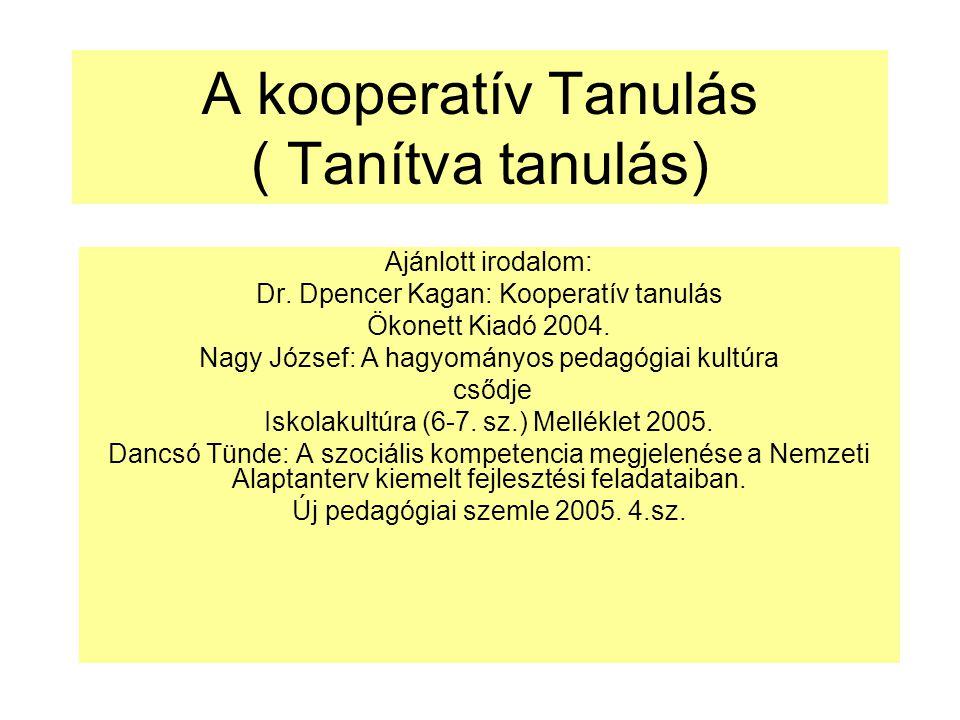 A kooperatív Tanulás ( Tanítva tanulás) Ajánlott irodalom: Dr. Dpencer Kagan: Kooperatív tanulás Ökonett Kiadó 2004. Nagy József: A hagyományos pedagó
