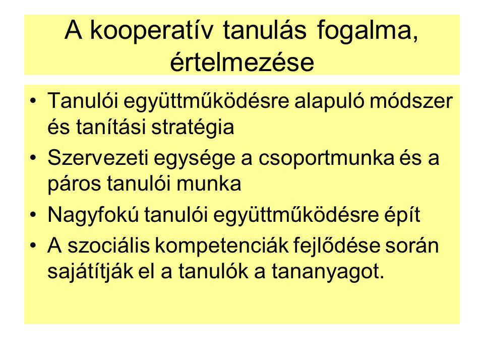 A kooperatív tanulás fogalma, értelmezése Tanulói együttműködésre alapuló módszer és tanítási stratégia Szervezeti egysége a csoportmunka és a páros t