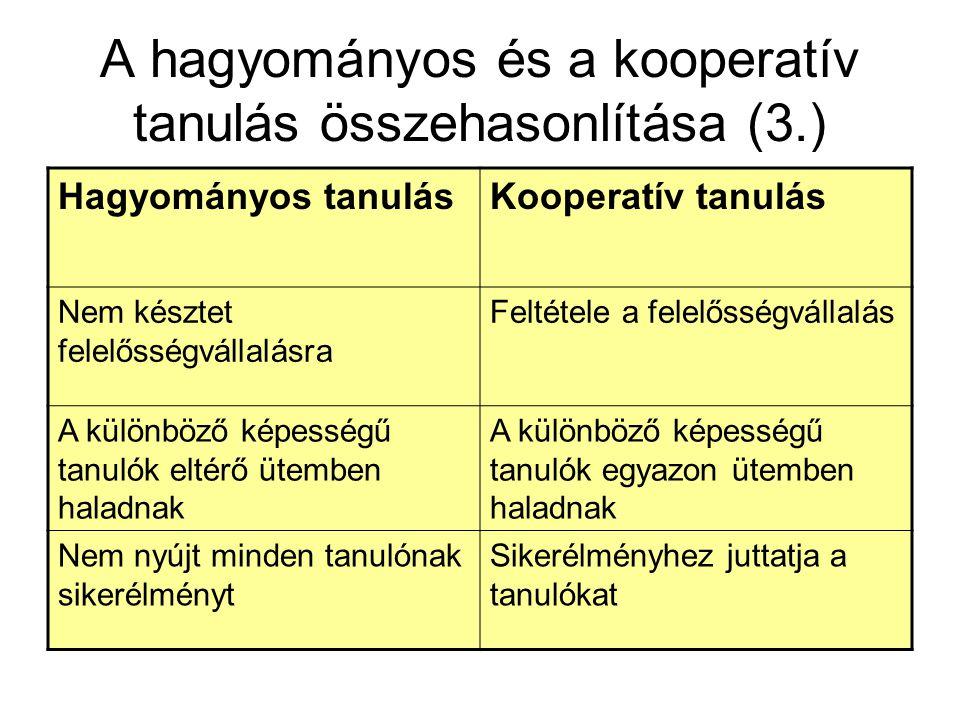 A hagyományos csoportmunka és a kooperatív csoportmunka összehasonlítása (1.) Hagyományos csoportmunka Kooperatív csoportmunka Nincs pozitív függés a csoporton belül Pozitív függés áll fenn a csoporton belül Nincs egyéni felelősségMegnő az egyéni felelősség Homogén a csoport (nagyjából azonos képességű tanulók alkotják) Heterogén a csoport (különböző képességű tanulók alkotják)