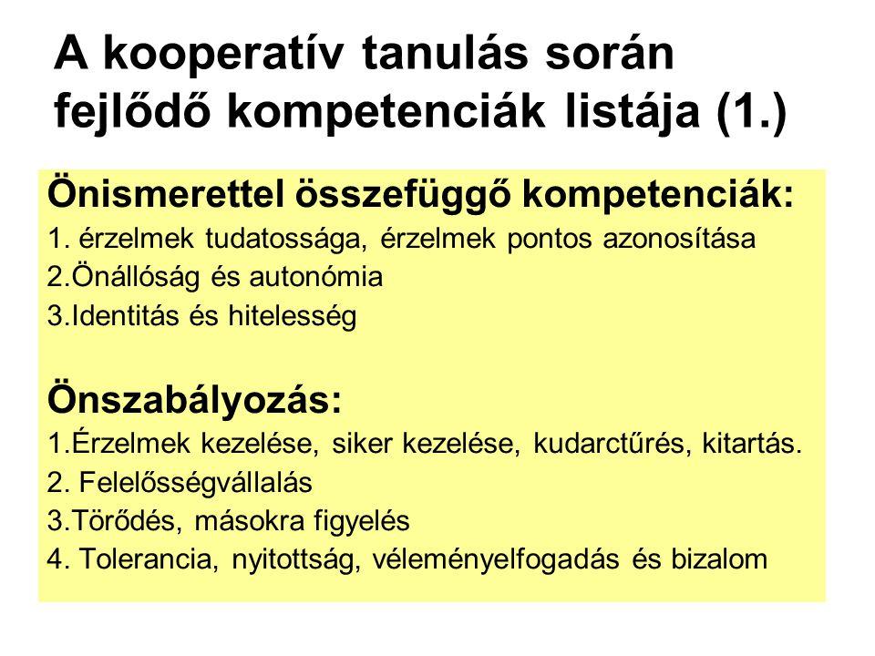 A kooperatív tanulás során fejlődő kompetenciák listája (1.) Önismerettel összefüggő kompetenciák: 1. érzelmek tudatossága, érzelmek pontos azonosítás