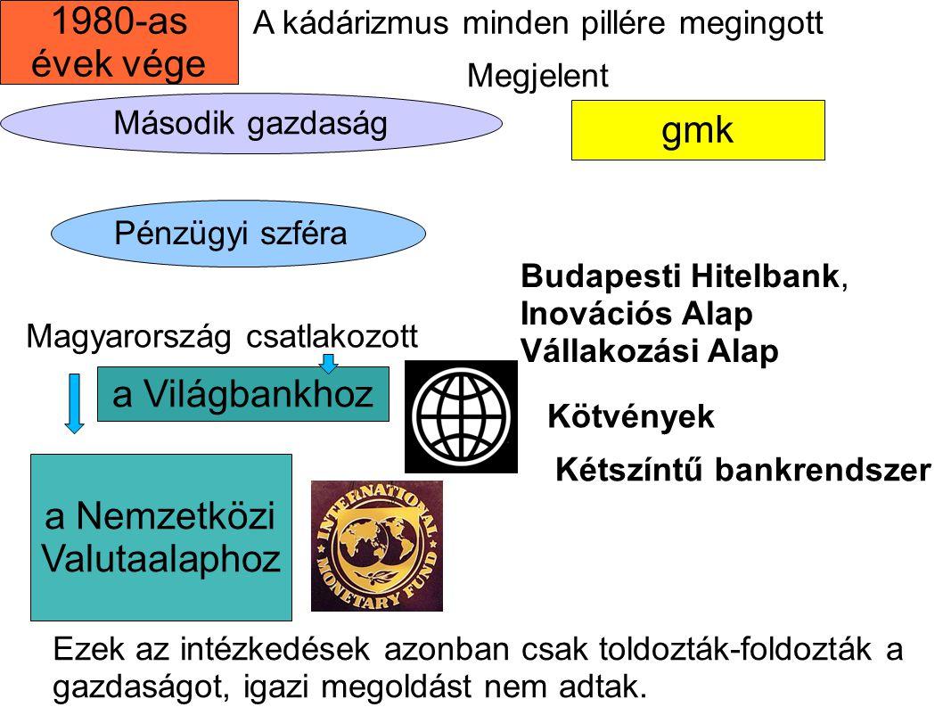a Nemzetközi Valutaalaphoz 1980-as évek vége gmk Második gazdaság a Világbankhoz A kádárizmus minden pillére megingott Pénzügyi szféra Budapesti Hitelbank, Inovációs Alap Vállakozási Alap Megjelent Kötvények Kétszíntű bankrendszer Magyarország csatlakozott Ezek az intézkedések azonban csak toldozták-foldozták a gazdaságot, igazi megoldást nem adtak.