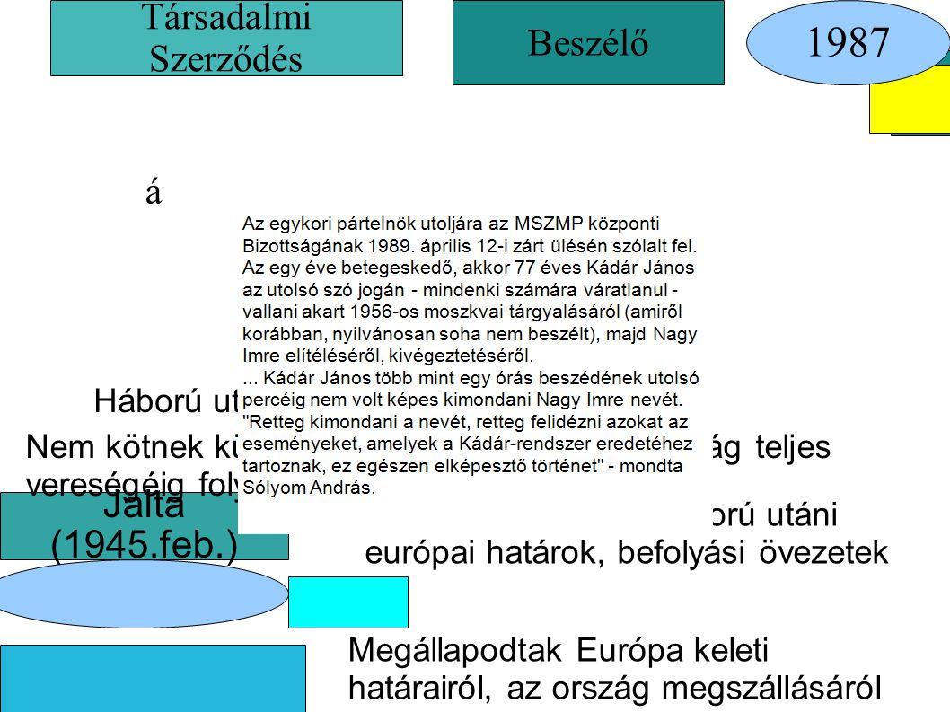 Beszélő Társadalmi Szerződés á 1987 é Jalta (1945.feb.) Háború utáni rendezés Nem kötnek különbékét, a háborút Németország teljes vereségéig folytatják Körvonalazódtak a háború utáni európai határok, befolyási övezetek Megállapodtak Európa keleti határairól, az ország megszállásáról