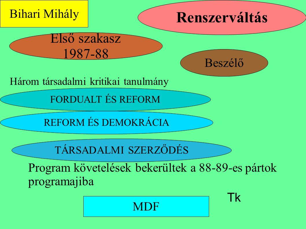 Renszerváltás Első szakasz 1987-88 Beszélő MDF Program követelések bekerültek a 88-89-es pártok programajiba FORDUALT ÉS REFORM Bihari Mihály Tk TÁRSA
