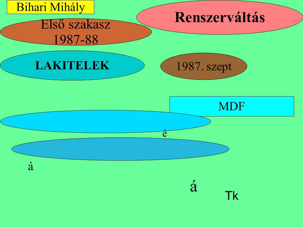 Renszerváltás Első szakasz 1987-88 1987. szept MDF á LAKITELEK Bihari Mihály Tk é á