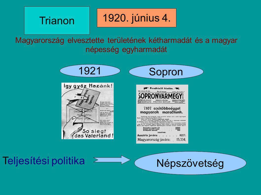 1927 Revízió nem akarta a Romániához,Jugoszláviához fűződő kapcsolatait veszélyeztetni Anglia Franciaország Kisantant a kisantant országait támogatta, nemzetközi stabilitás fenntartása érdekében nem feszegette ezt a kérdést Weimari Németország Olasz-magyar örökbarátsági szerződés A magyar elszigeteltséget megtöri az: