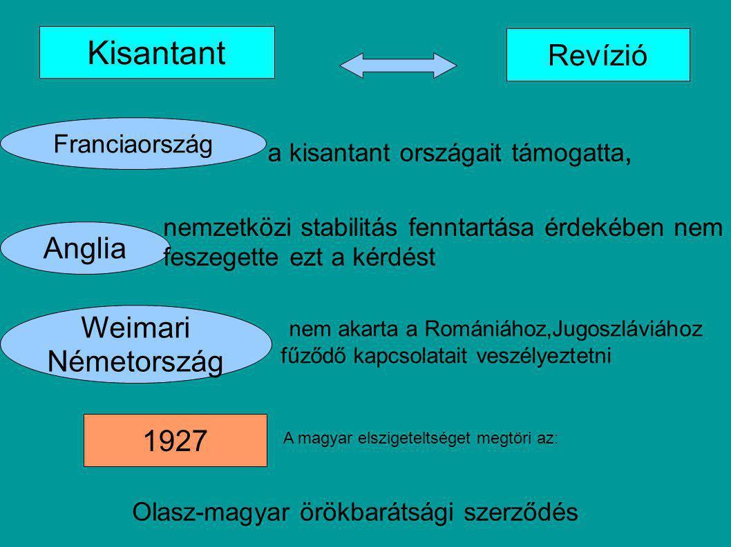 Gazdasági világválság - Gömbös Gyula Bethlen István Károlyi Gyula - 1932 eltörölték Magyarország jóvátételi kötelezettségét 1934 megnyílt a német és az olasz piac a magyar mezőgazdasági kivitel előtt Békés revízió Fegyverkezésű egyenjogúság Piac szerzés 1932-36 Közép Európa