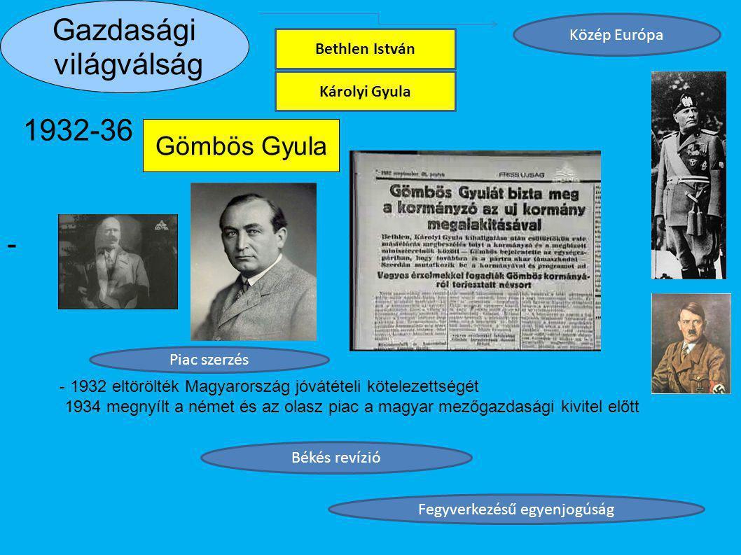 Darányi Imrédy - Győri fegyverkezési program 1936-38 pénzügyminiszter