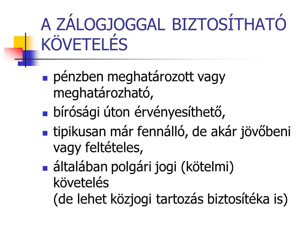 A ZÁLOGJOG KELETKEZÉSE SZERZŐDÉS Mindig írásban!!.