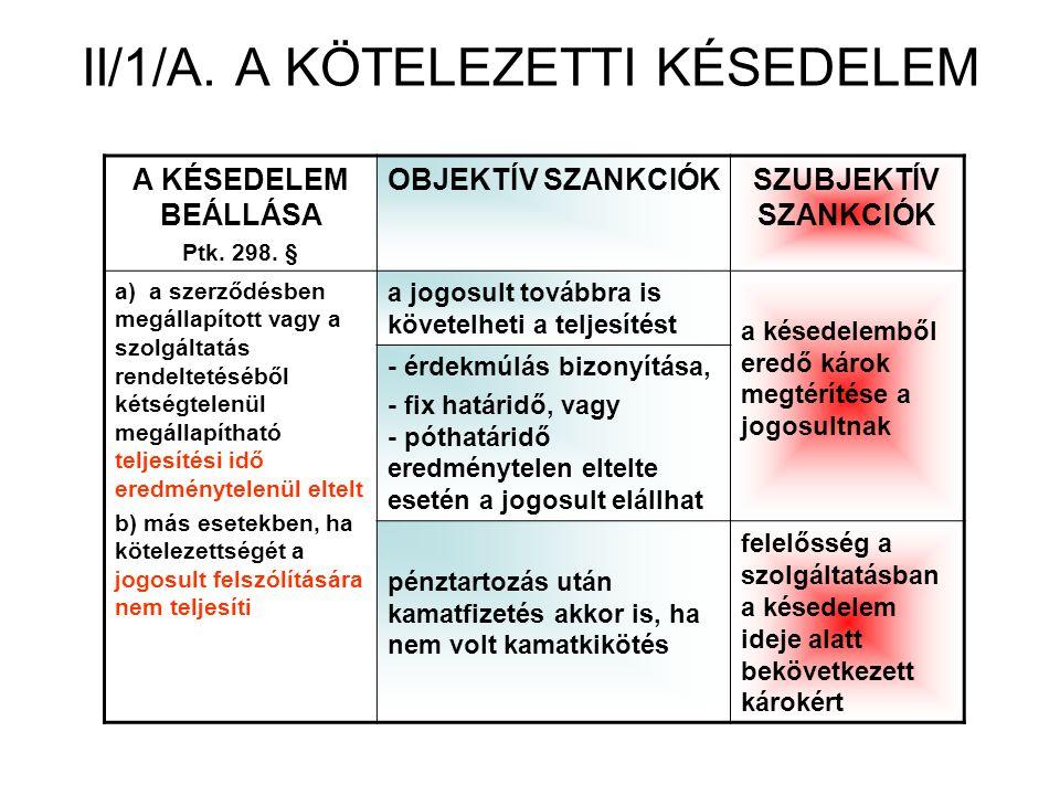 II/1/A. A KÖTELEZETTI KÉSEDELEM A KÉSEDELEM BEÁLLÁSA Ptk. 298. § OBJEKTÍV SZANKCIÓKSZUBJEKTÍV SZANKCIÓK a) a szerződésben megállapított vagy a szolgál