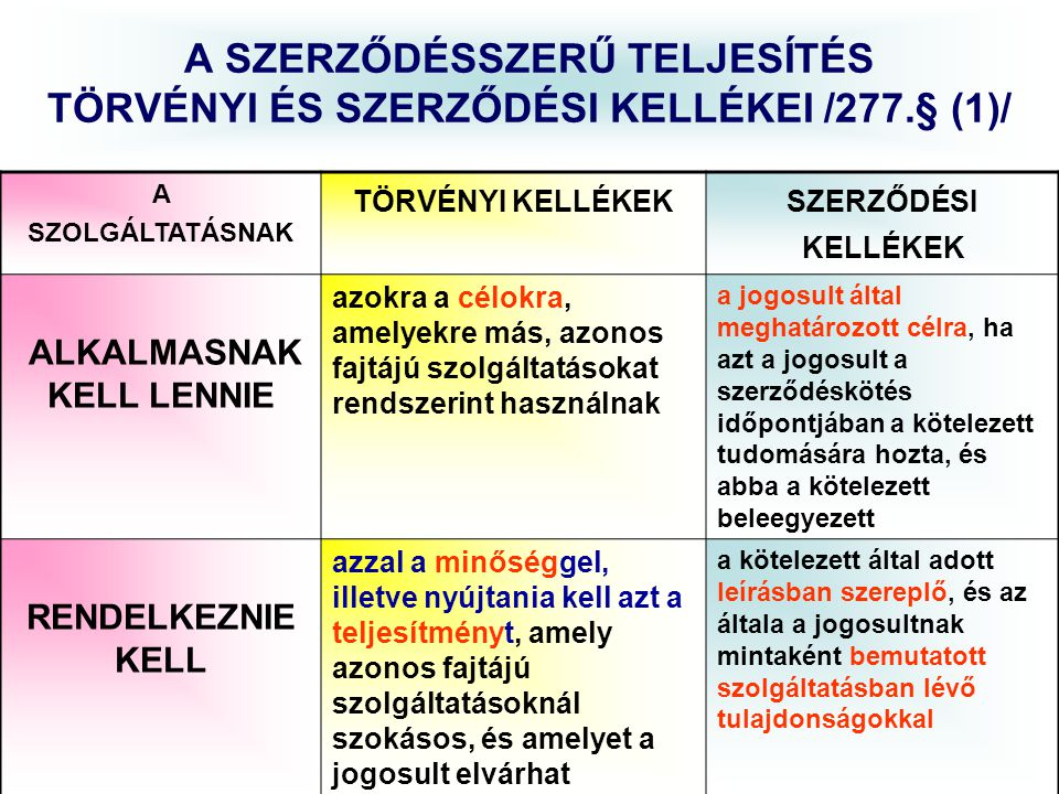 A SZERZŐDÉSSZERŰ TELJESÍTÉS TÖRVÉNYI ÉS SZERZŐDÉSI KELLÉKEI /277.§ (1)/ A SZOLGÁLTATÁSNAK TÖRVÉNYI KELLÉKEK SZERZŐDÉSI KELLÉKEK ALKALMASNAK KELL LENNI