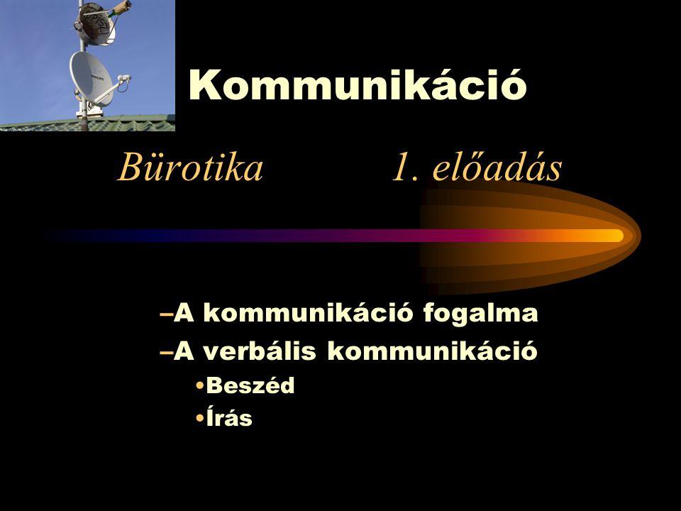 Kommunikáció osztályozása III. Gyakoriság szerint Szándékos –Egyszeri –Rendszeres Nem szándékos