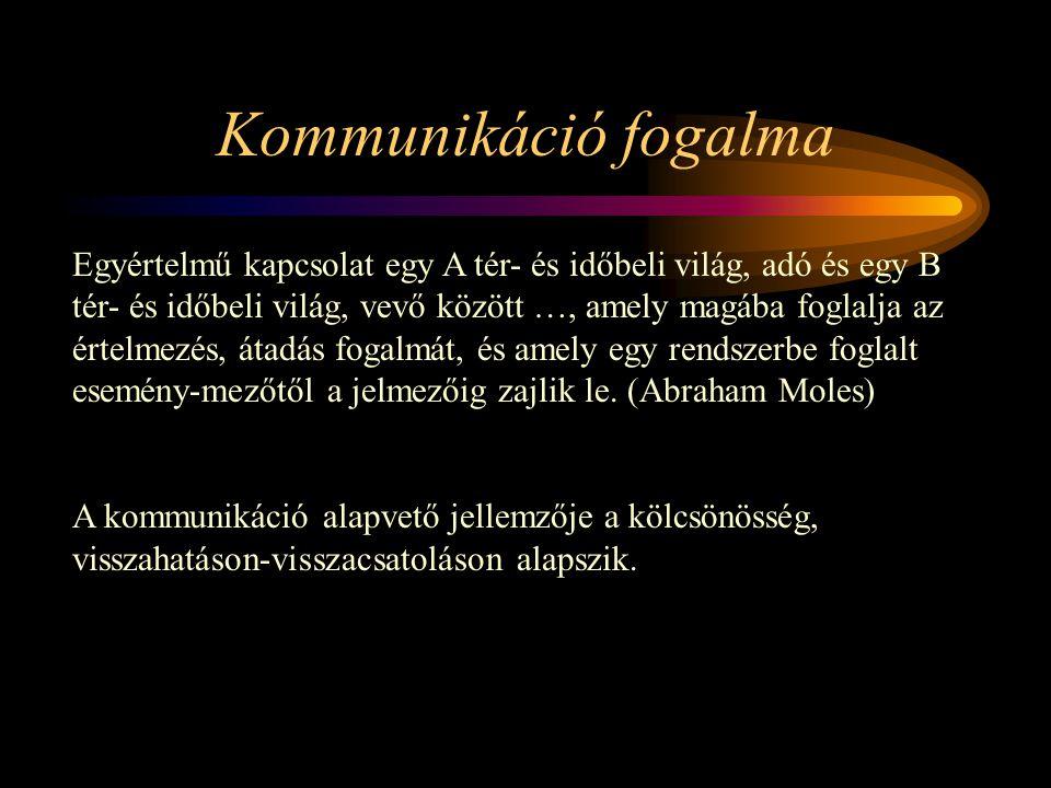 Kommunikáció osztályozása IV.
