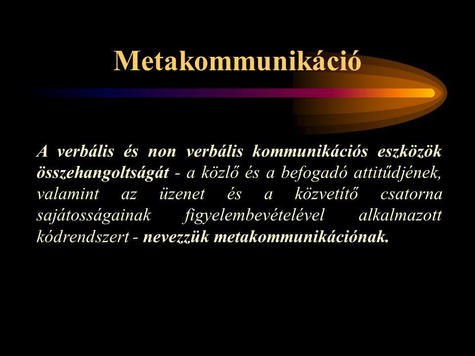 Metakommunikáció A verbális és non verbális kommunikációs eszközök összehangoltságát - a közlő és a befogadó attitűdjének, valamint az üzenet és a köz