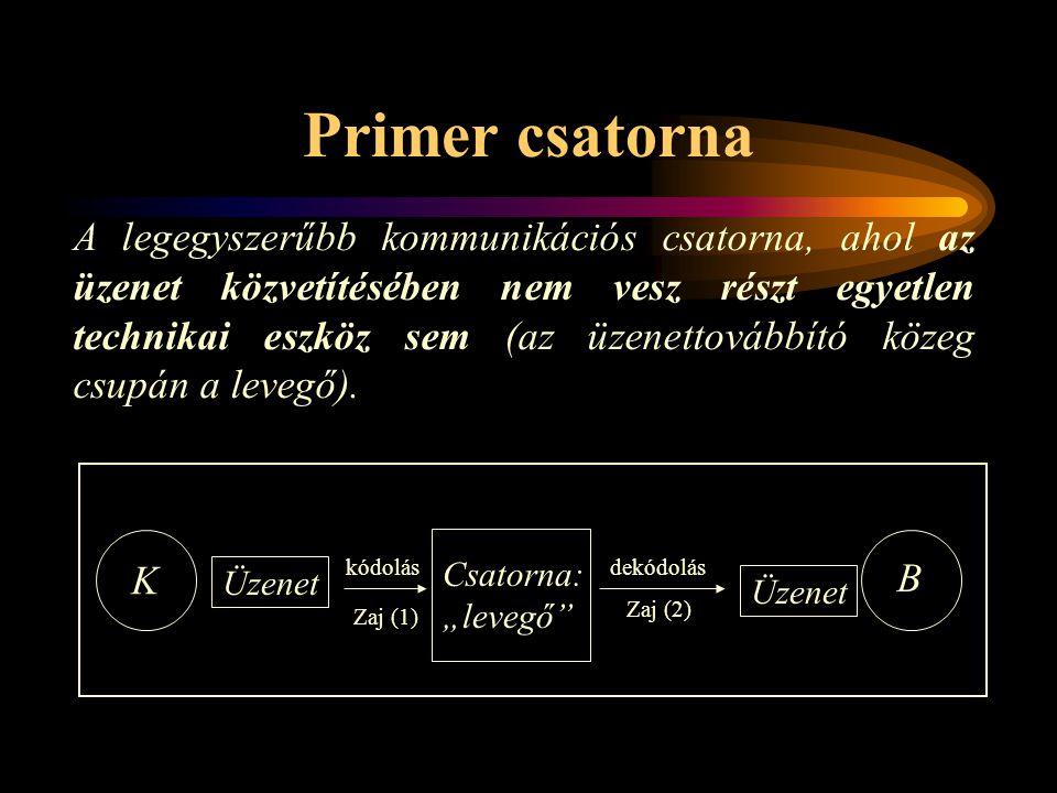 Primer csatorna A legegyszerűbb kommunikációs csatorna, ahol az üzenet közvetítésében nem vesz részt egyetlen technikai eszköz sem (az üzenettovábbító