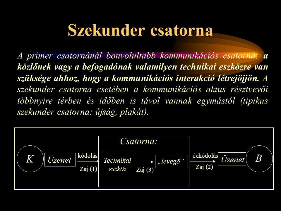 Szekunder csatorna A primer csatornánál bonyolultabb kommunikációs csatorna: a közlőnek vagy a befogadónak valamilyen technikai eszközre van szüksége