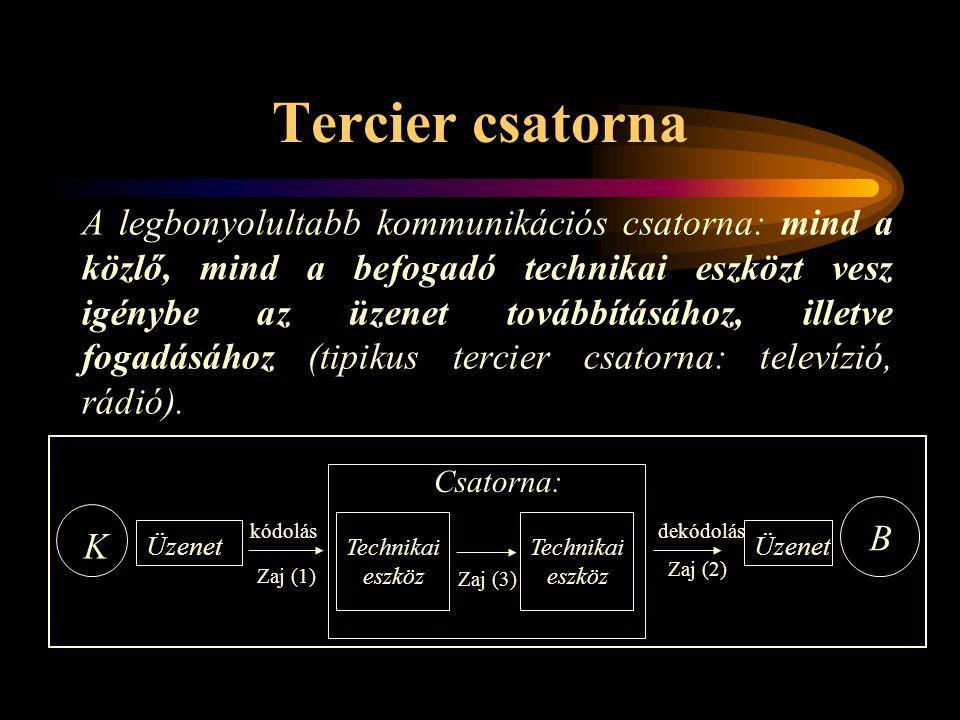 Tercier csatorna A legbonyolultabb kommunikációs csatorna: mind a közlő, mind a befogadó technikai eszközt vesz igénybe az üzenet továbbításához, ille