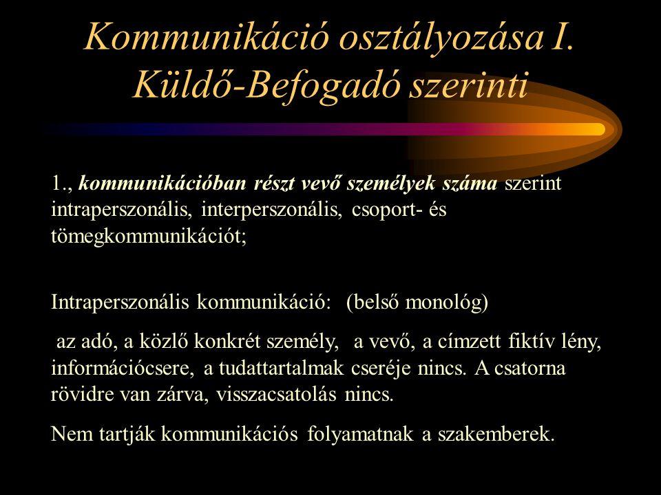 Bürotika1. előadás Kommunikáció –A kommunikáció fogalma  – A verbális kommunikáció Beszéd  Írás 