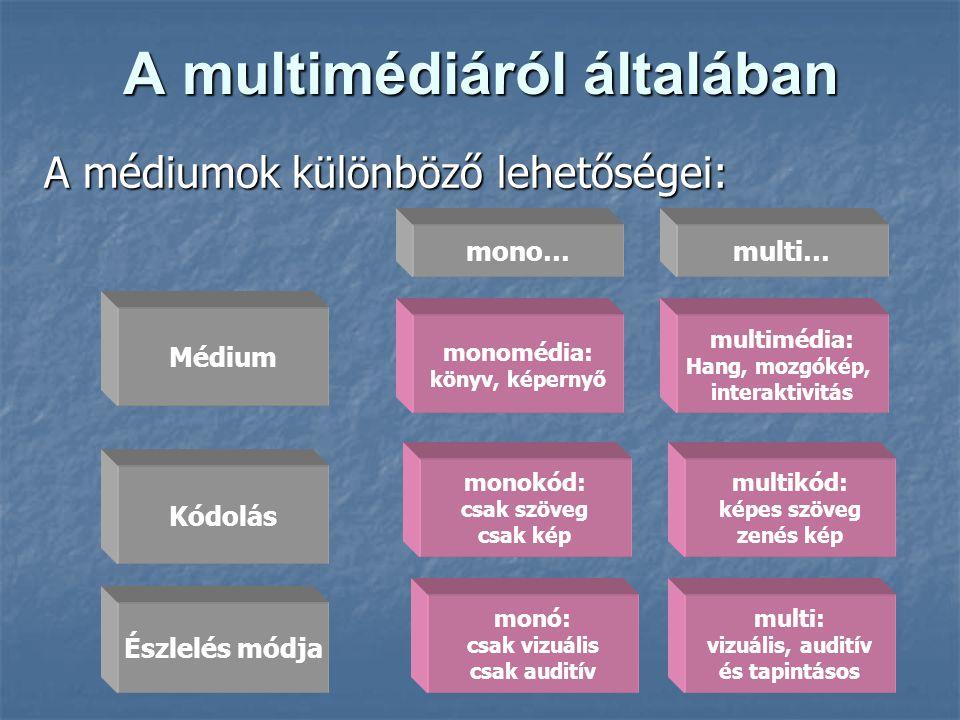 A multimédiáról általában A médiumok különböző lehetőségei: Médium Kódolás Észlelés módja mono…multi… monomédia: könyv, képernyő multimédia: Hang, mozgókép, interaktivitás monokód: csak szöveg csak kép multikód: képes szöveg zenés kép monó: csak vizuális csak auditív multi: vizuális, auditív és tapintásos