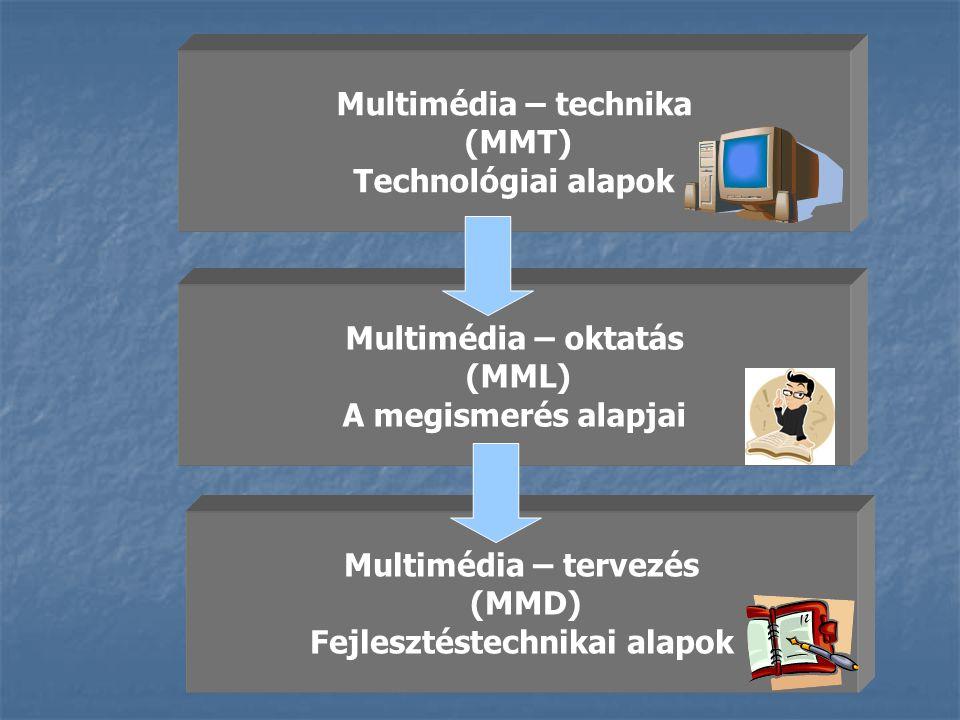 Multimédia – technika (MMT) Technológiai alapok Multimédia – oktatás (MML) A megismerés alapjai Multimédia – tervezés (MMD) Fejlesztéstechnikai alapok