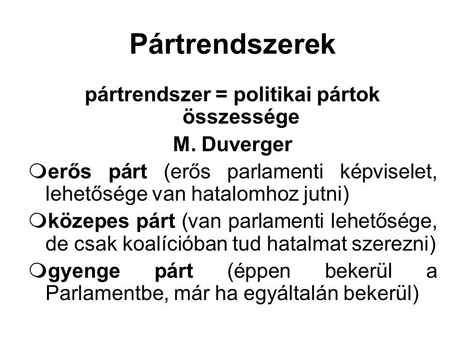 Pártrendszerek pártrendszer = politikai pártok összessége M. Duverger  erős párt (erős parlamenti képviselet, lehetősége van hatalomhoz jutni)  köze
