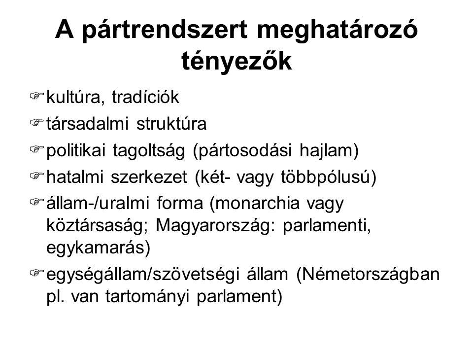 A pártrendszert meghatározó tényezők  kultúra, tradíciók  társadalmi struktúra  politikai tagoltság (pártosodási hajlam)  hatalmi szerkezet (két-