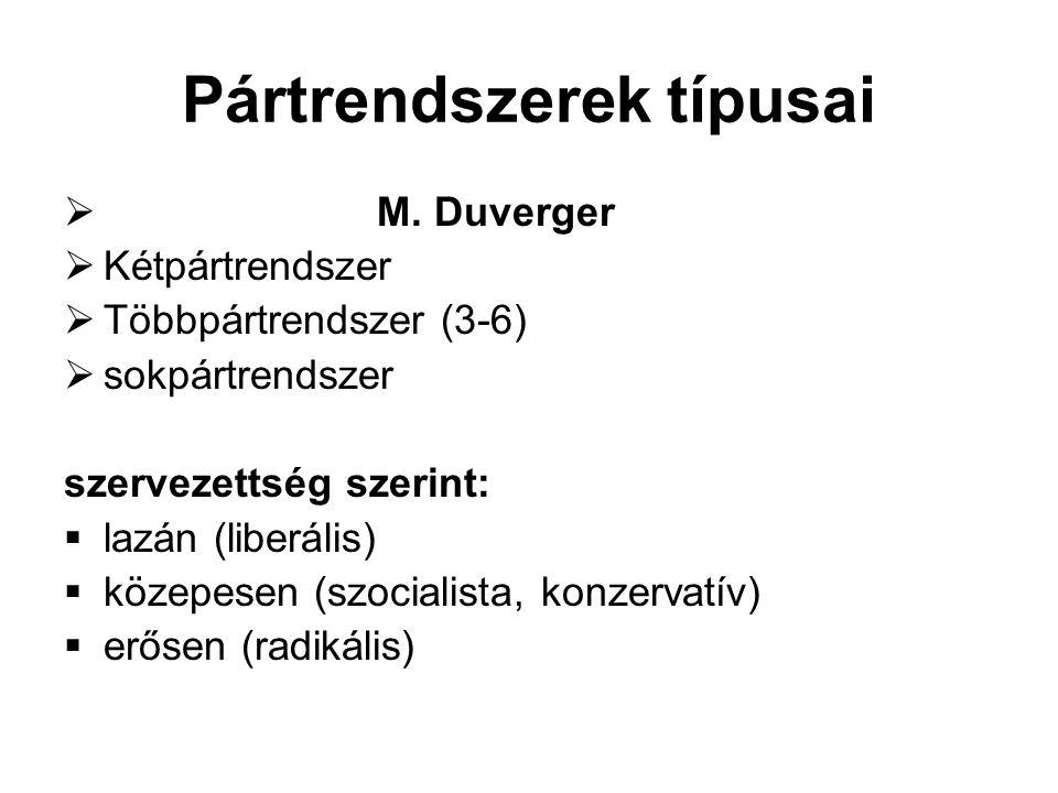 Pártrendszerek típusai  M. Duverger  Kétpártrendszer  Többpártrendszer (3-6)  sokpártrendszer szervezettség szerint:  lazán (liberális)  közepes