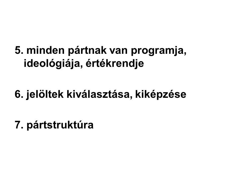5. minden pártnak van programja, ideológiája, értékrendje 6. jelöltek kiválasztása, kiképzése 7. pártstruktúra