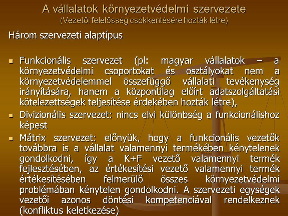 A vállalatok környezetvédelmi szervezete (Vezetői felelősség csökkentésére hozták létre) Három szervezeti alaptípus Funkcionális szervezet (pl: magyar vállalatok – a környezetvédelmi csoportokat és osztályokat nem a környezetvédelemmel összefüggő vállalati tevékenység irányítására, hanem a központilag előírt adatszolgáltatási kötelezettségek teljesítése érdekében hozták létre), Funkcionális szervezet (pl: magyar vállalatok – a környezetvédelmi csoportokat és osztályokat nem a környezetvédelemmel összefüggő vállalati tevékenység irányítására, hanem a központilag előírt adatszolgáltatási kötelezettségek teljesítése érdekében hozták létre), Divizionális szervezet: nincs elvi különbség a funkcionálishoz képest Divizionális szervezet: nincs elvi különbség a funkcionálishoz képest Mátrix szervezet: előnyük, hogy a funkcionális vezetők továbbra is a vállalat valamennyi termékében kénytelenek gondolkodni, így a K+F vezető valamennyi termék fejlesztésében, az értékesítési vezető valamennyi termék értékesítésében felmerülő összes környezetvédelmi problémában kénytelen gondolkodni.