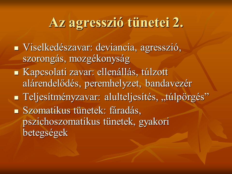 Az agresszió tünetei 2. Viselkedészavar: deviancia, agresszió, szorongás, mozgékonyság Viselkedészavar: deviancia, agresszió, szorongás, mozgékonyság