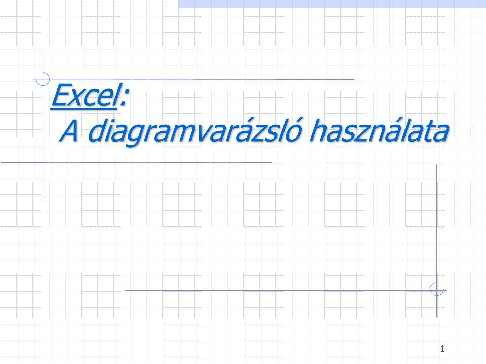1 Excel: A diagramvarázsló használata