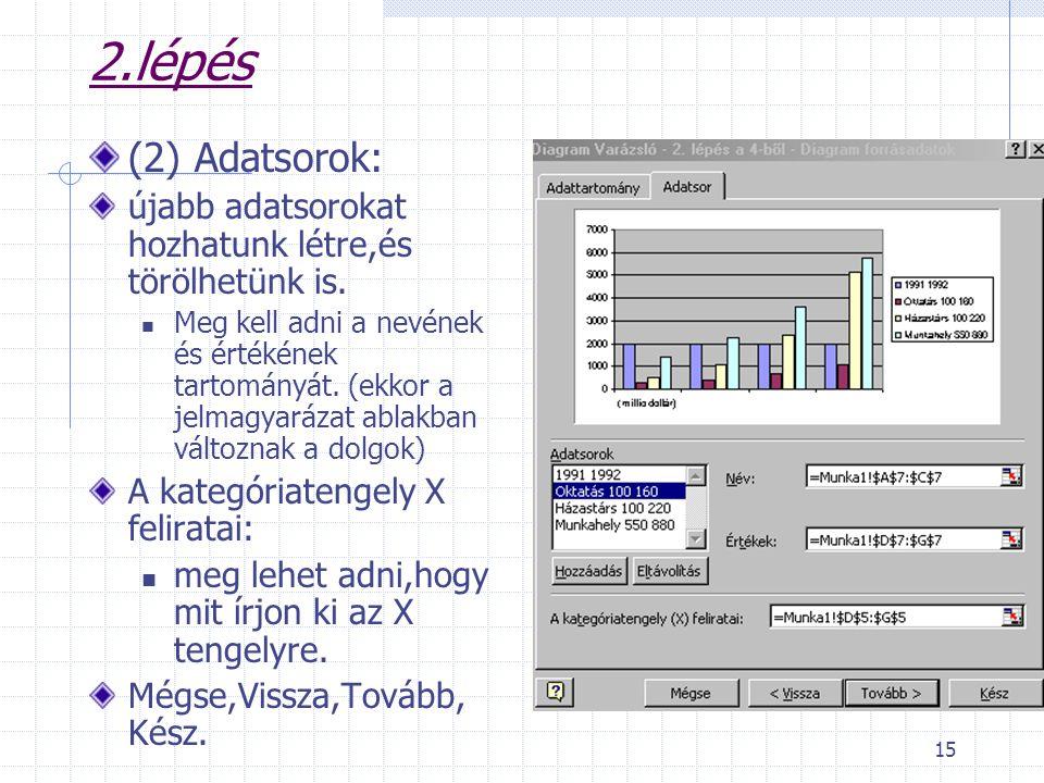 15 2.lépés (2) Adatsorok: újabb adatsorokat hozhatunk létre,és törölhetünk is. Meg kell adni a nevének és értékének tartományát. (ekkor a jelmagyaráza