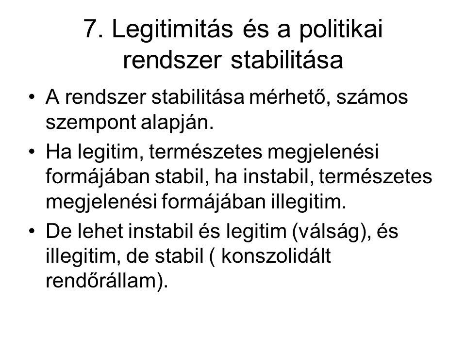 7. Legitimitás és a politikai rendszer stabilitása A rendszer stabilitása mérhető, számos szempont alapján. Ha legitim, természetes megjelenési formáj