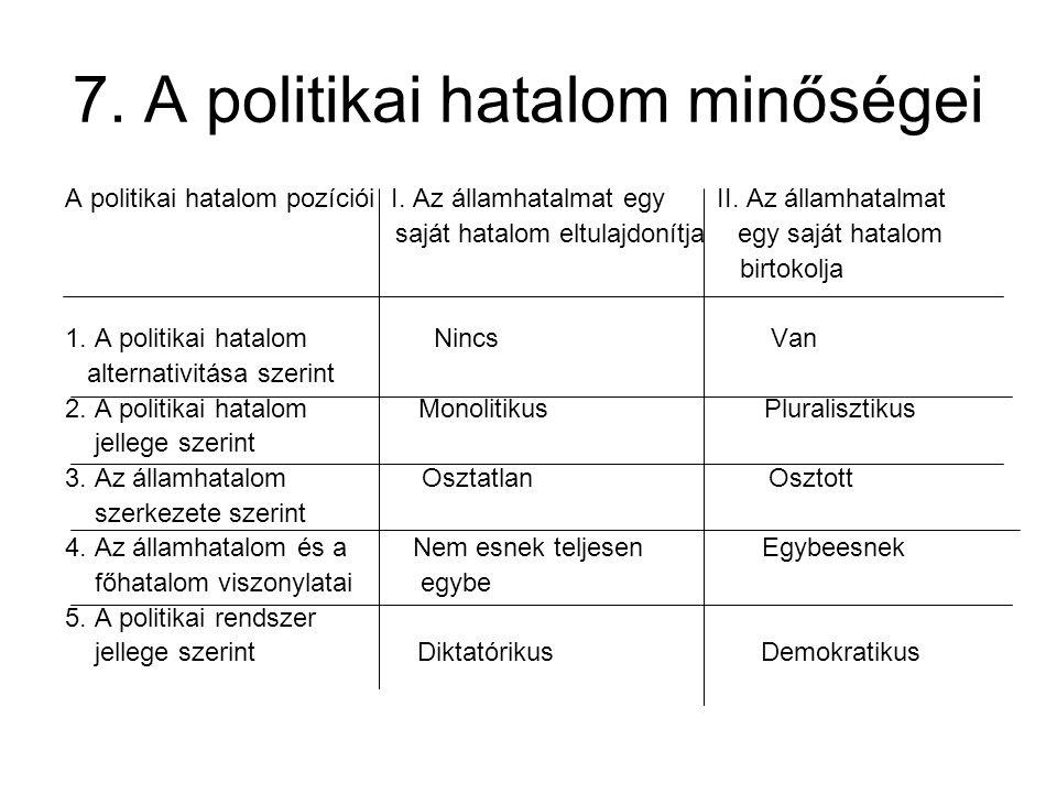 7. A politikai hatalom minőségei A politikai hatalom pozíciói I. Az államhatalmat egy II. Az államhatalmat saját hatalom eltulajdonítja egy saját hata