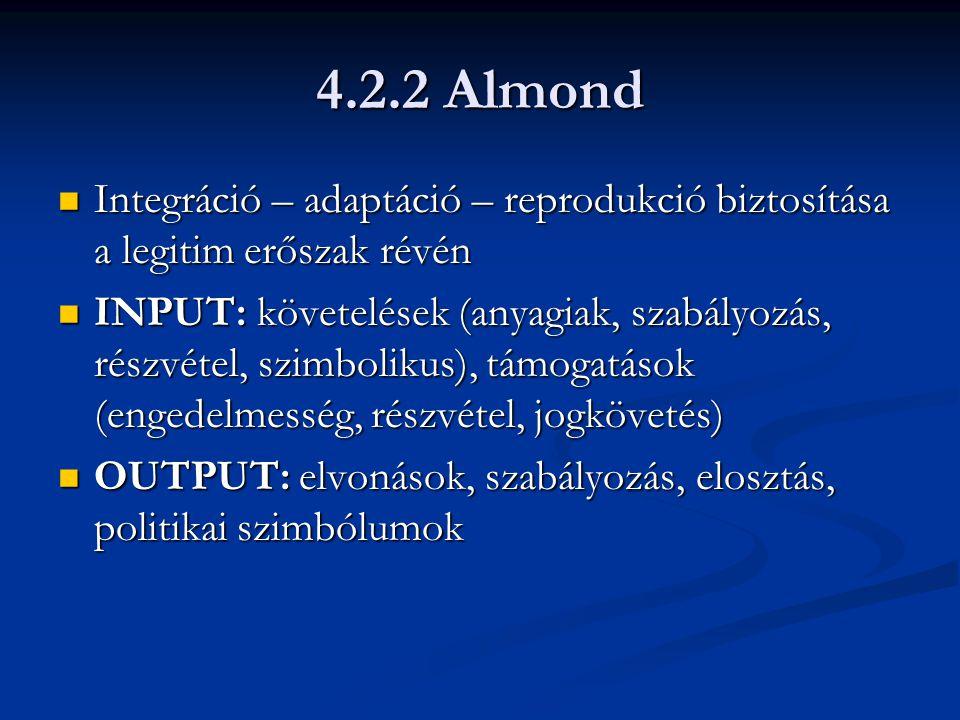 4.2.2 Almond Integráció – adaptáció – reprodukció biztosítása a legitim erőszak révén Integráció – adaptáció – reprodukció biztosítása a legitim erőszak révén INPUT: követelések (anyagiak, szabályozás, részvétel, szimbolikus), támogatások (engedelmesség, részvétel, jogkövetés) INPUT: követelések (anyagiak, szabályozás, részvétel, szimbolikus), támogatások (engedelmesség, részvétel, jogkövetés) OUTPUT: elvonások, szabályozás, elosztás, politikai szimbólumok OUTPUT: elvonások, szabályozás, elosztás, politikai szimbólumok